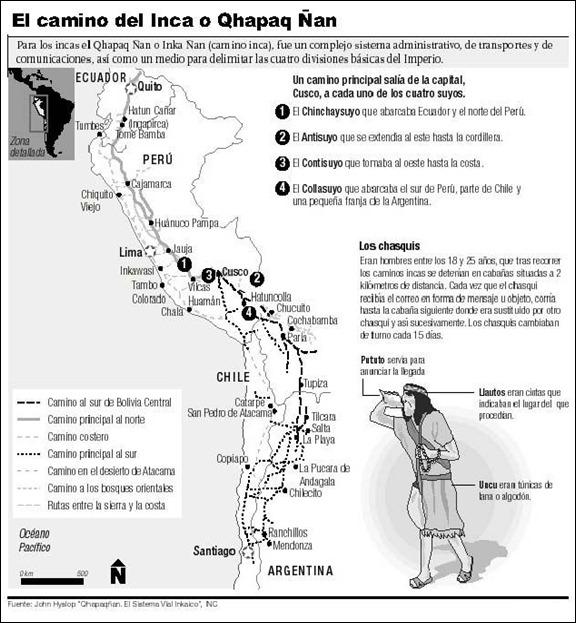 Camino_del_Inca