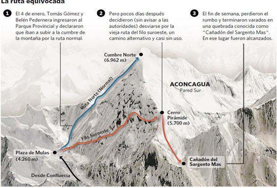ACONCAGUA ruta-equivocada_