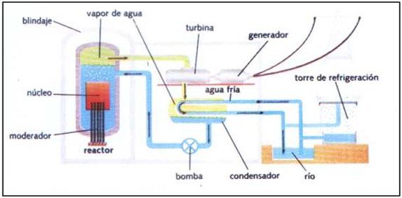 nuclear06