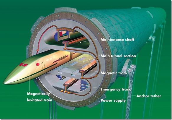 transatlantic-tunnel