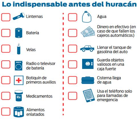 lo_indispensable_antes_del_huracán
