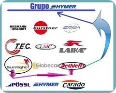 grupo_hymer