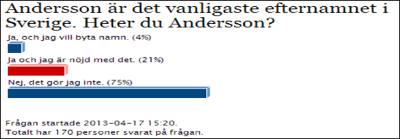 andersson_vs_johansson