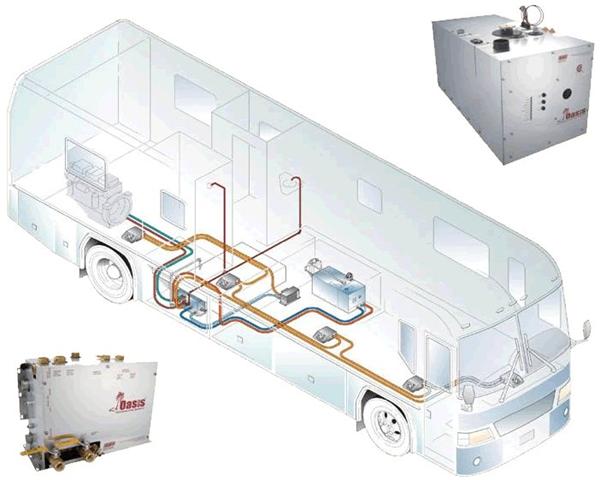 Calefacci n por agua caliente ahora mismo el - Sistema de calefaccion por agua ...