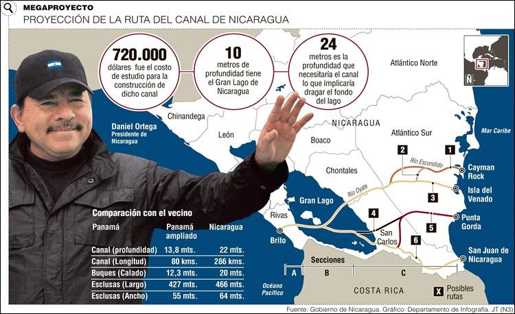 CANAL-NICARAGUA-