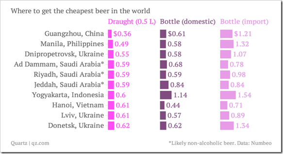 THE_CHEAPEST_BEER_IN_THE_WORLD