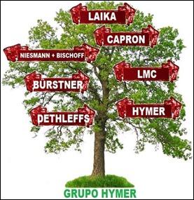grupo hymer