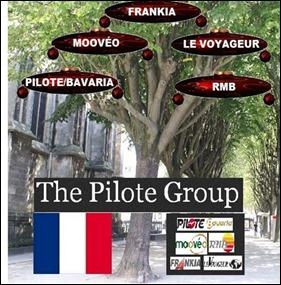 grupo pilote