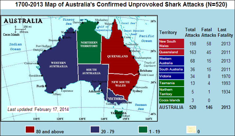 SHARK_ATTACKS_AUSTRALIA