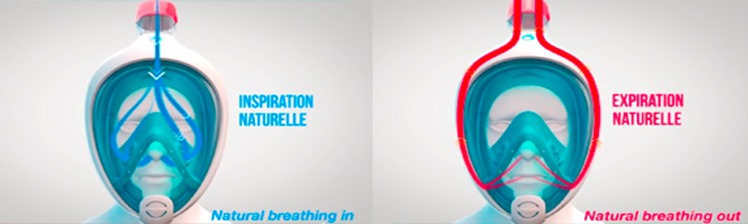 tribord --masque-facial-snorkeling-easybreath-respiration