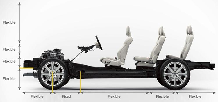 Plataforma_Volvo_SPA