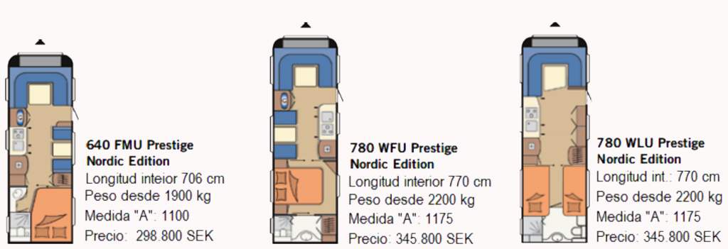 Hobby_780_WFU_Nordic_Edition---planlösning