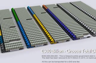 La deuda total de Grecia