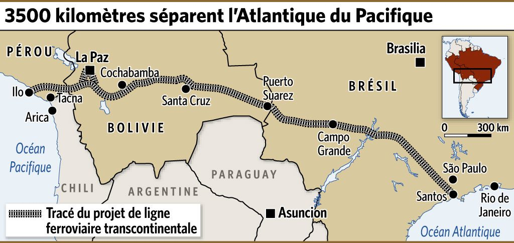 Ferrovía Transcontinental