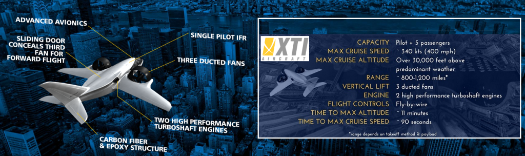 XTI_Aircraft_Denver-TriFan_600))