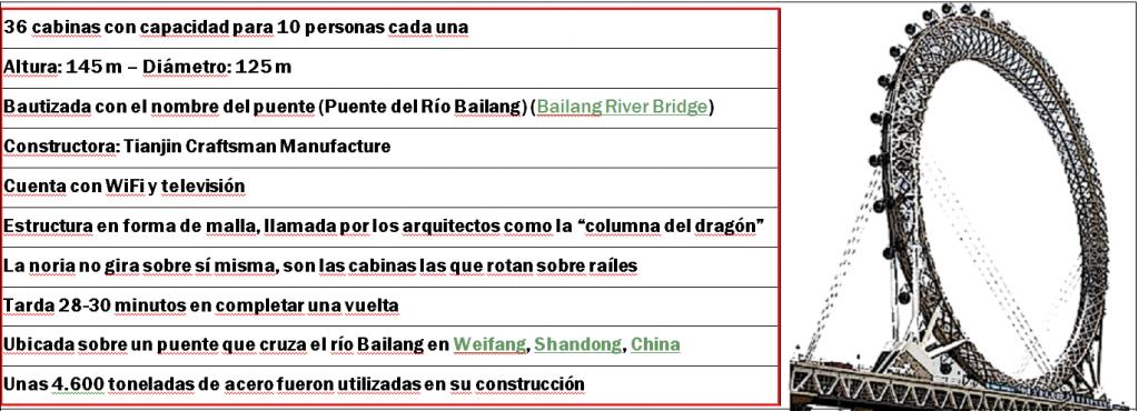 Puente noria en China Bailang River Bridge Ferris Wheel Dragon`s Spine