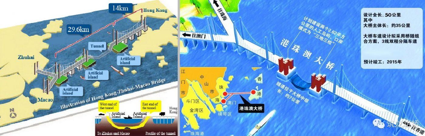 Puente hong kong zhuhai macao el rastreador de noticias diseado tambin para resistir terremotos de magnitud 8 impactos de cargueros de 300000 toneladas en sus columnas y sper tifones con vientos de hasta gumiabroncs Gallery