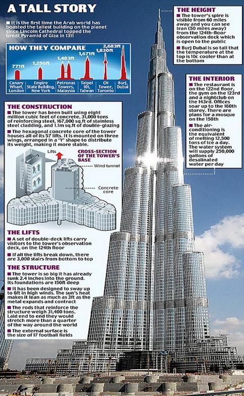 Burj_Khalifa_Dubai_1-