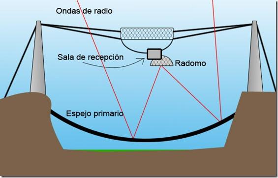 arecibo1