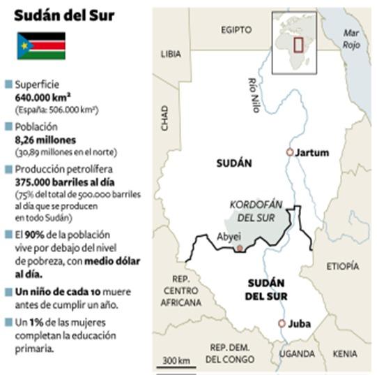 republica_Sudan_Sur