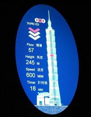 Taipei101ElevatorStats