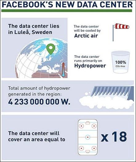 infographics-EU-111021
