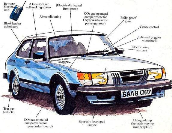 SAAB_900_1986_James_Bond_Silver_Beast_Specification