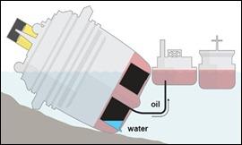 Costa-Concordia-Oil-Removal-Operation