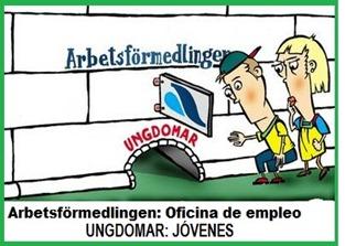 Ungdomsarbetslösheten (Desempleo juvenil)  Arbetsförmedlingen (Oficina de empleo) -- Ungdomar   (Jóvenes)