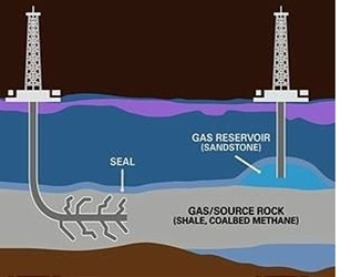 gas-shale-diagram