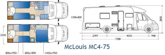 Mc-LOUIS_((--Mc4-75