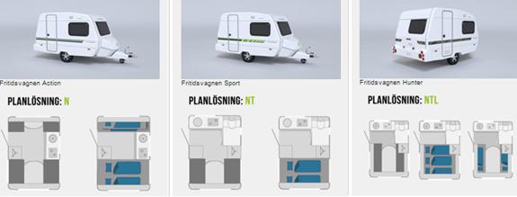 Frtidsvagnen-modeller