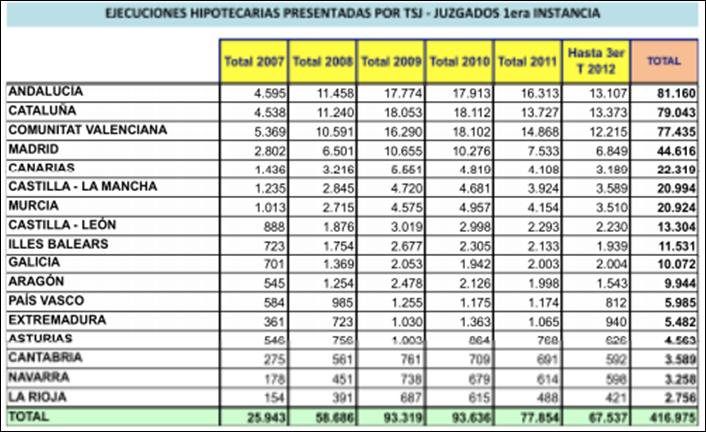 EJECUCIONES_HIPOTECARIAS
