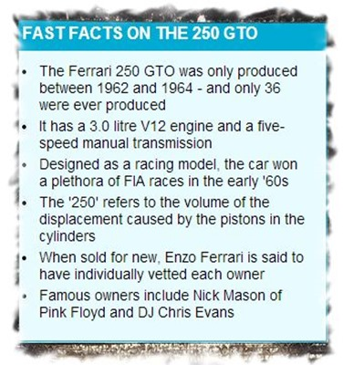 FAST_FACTS_ON_THE_250_GTO )