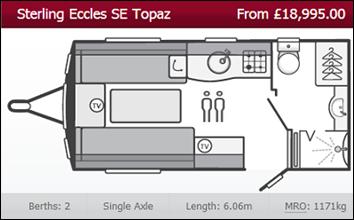 S_ECCLES_SE_TOPAZ