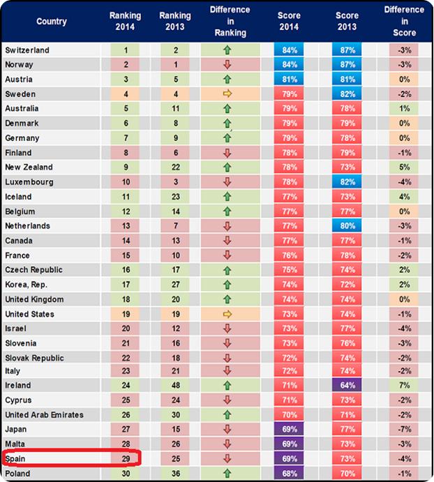 Global_Retirement_Index-1