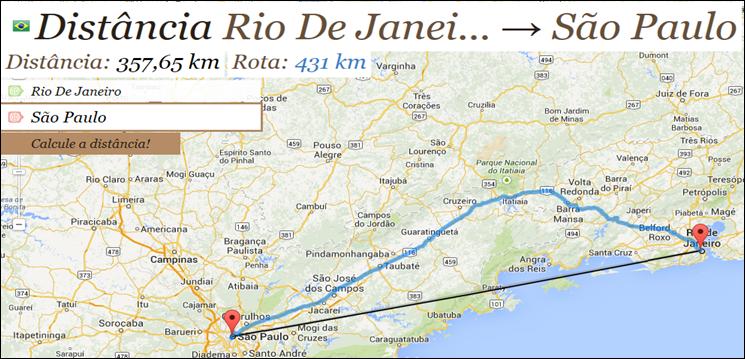Distancia_Río_de_Janeiro_a_São_Paulo