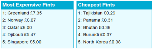 cheapest_beer