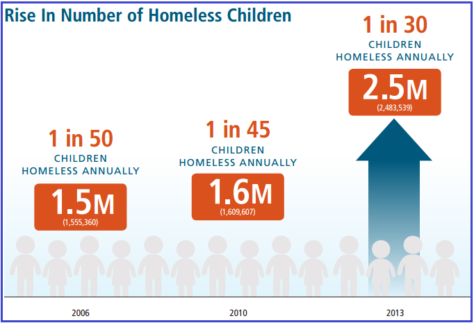 Homelessness_US