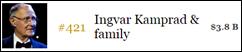 INGVAR_KAMPRAD_-421_FORBES