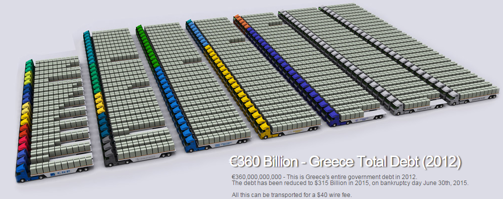 Greece_Total_Debt.png1