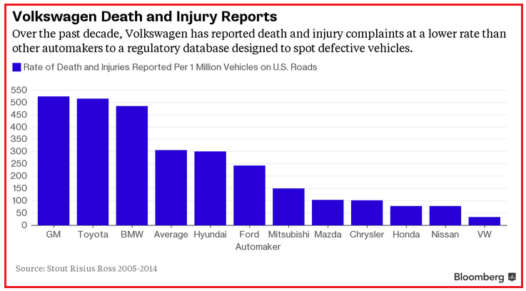 VW_DEATH_AN_INJURY_REPORTS