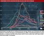 Suecia, líder mundial con 6,25 muertos de coronavirus por millón de habitantes